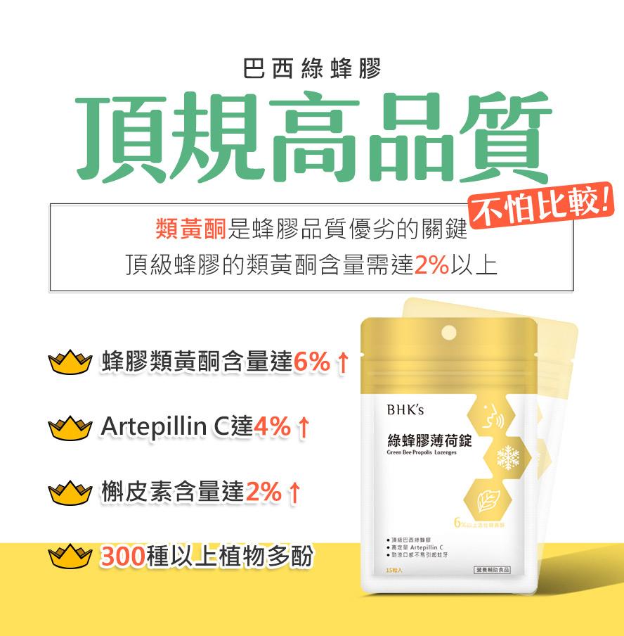 BHK's綠蜂膠錠的蜂膠類黃酮含量達6%以上,優於頂級規格的2%.