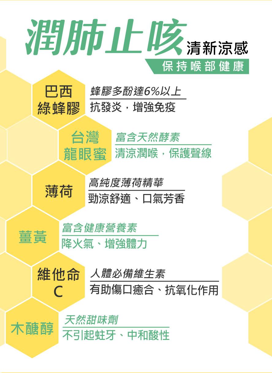 BHK綠蜂膠錠採用巴西綠蜂膠,台灣龍眼蜜,薄荷,有效達到潤喉.