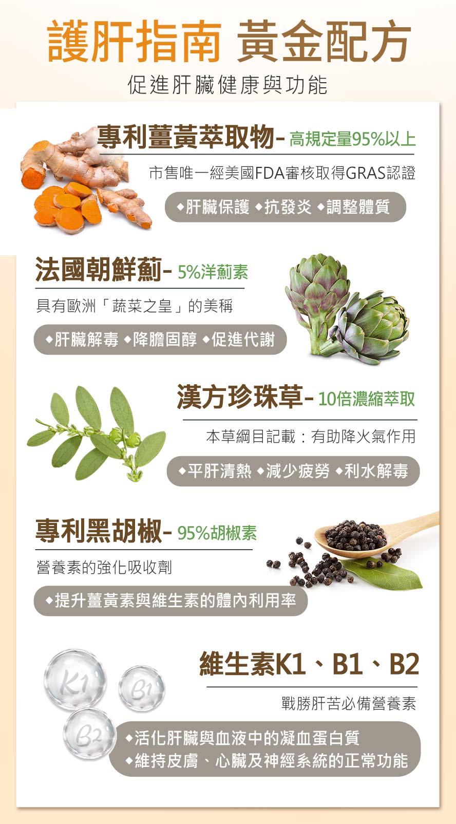 BHK薑黃含高95%規定量薑黃,法國朝鮮薊,漢方珍珠草,專利黑胡椒,提升肝臟健康.