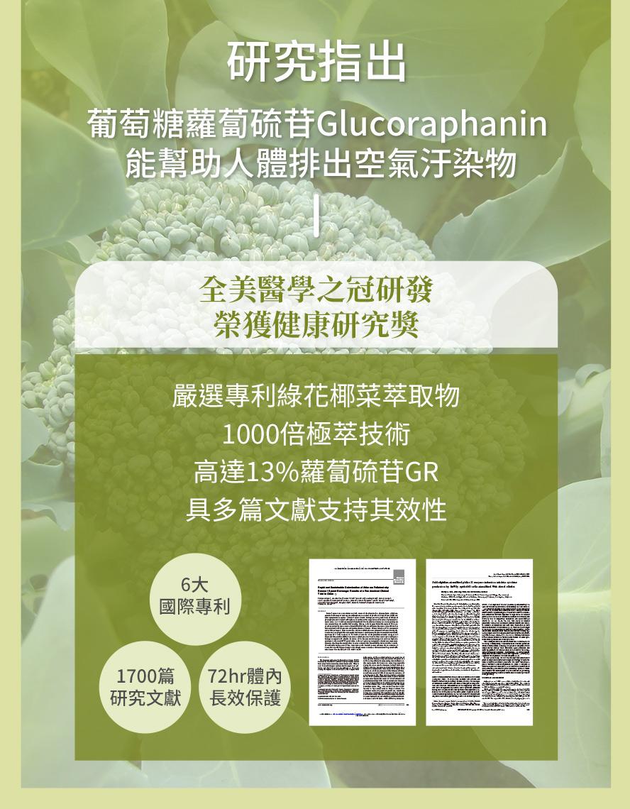 專利葡萄糖蘿蔔硫苷1000倍萃取,含13% Glucoraphanin,72小時長效保護,對抗空氣汙染.