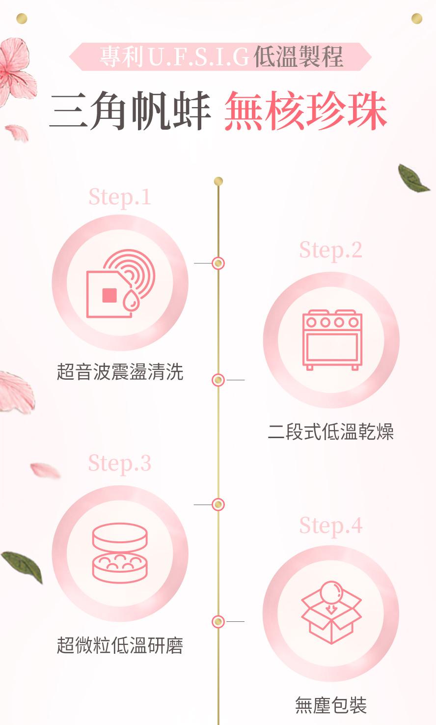 珍珠粉膠囊採用U.F.S.I.G低溫製程,專利微米技術保留高活性,有效去除雜質,完整保留珍珠蛋白.