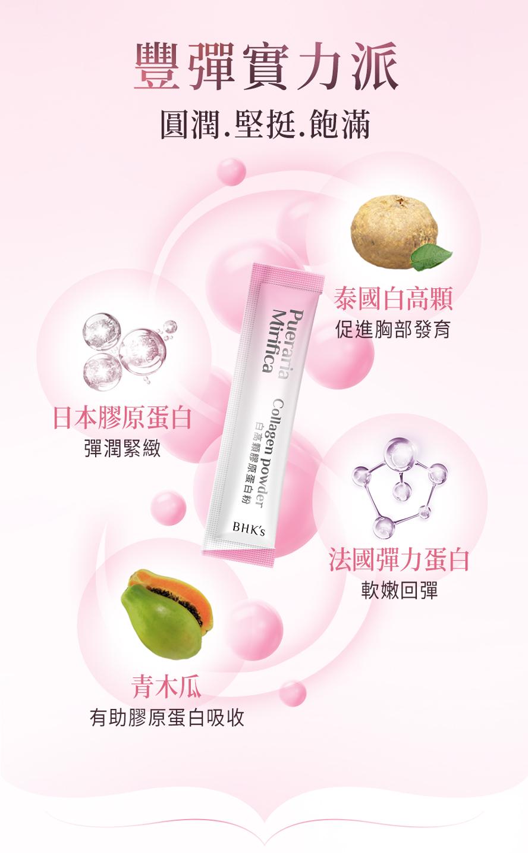 BHK白高顆膠原蛋白粉,添加泰國野葛跟、彈力蛋白、小分子膠原胜肽與青木瓜,成功讓胸部變大。